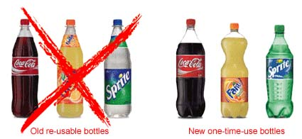 New Coca-Cola, Sprite and Fante bottles in the Netherlands